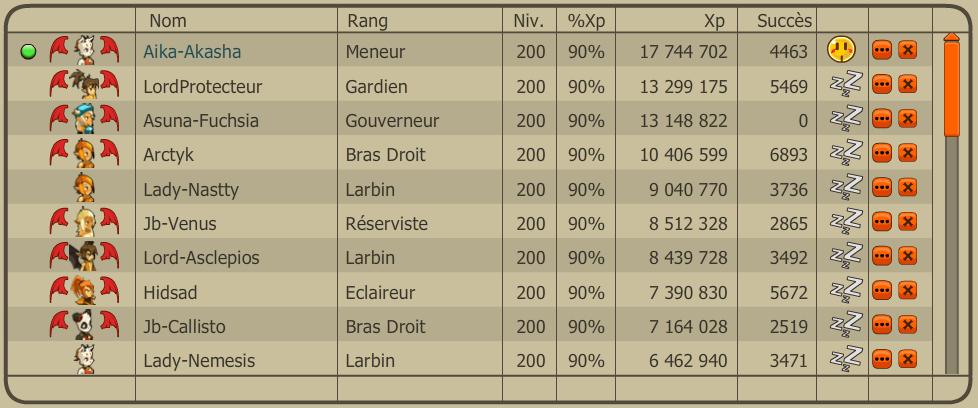 top10xp01-06-2014